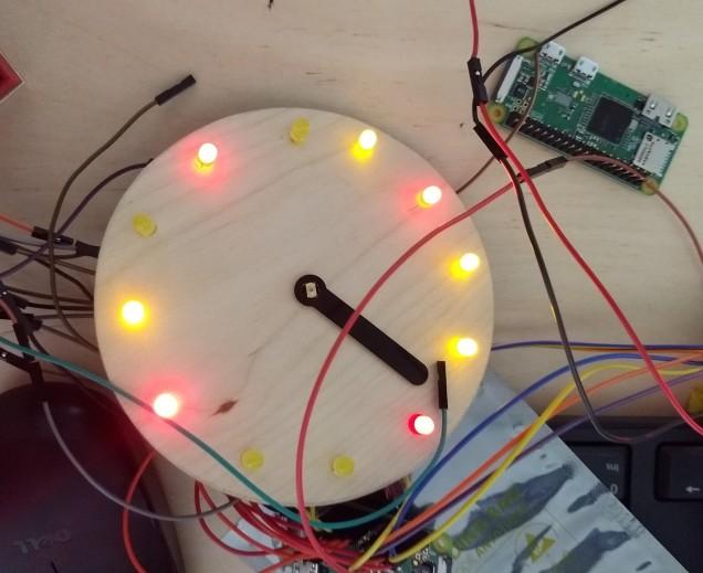 digital-to-analogue clock